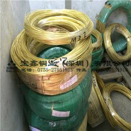 H65黄铜线 黄铜丝 黄铜扁线 导电铜线厂家批发