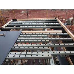 河南驻马店顶板模板支撑可调轻钢背楞新型建筑支撑