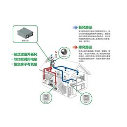 工厂园区空气质量污染  气体变送器监测系统方案