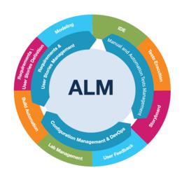 alm/QC/HP总代理商-alm/QC/HP-华克斯