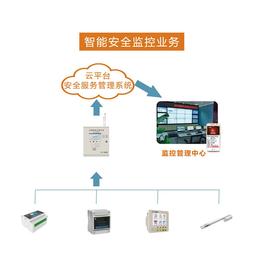智慧消防云平台|【金特莱】|天津智慧消防云平台的作用