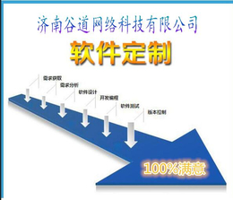 长春双轨直销软件设计直销奖金结算系统与登录系统开发