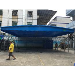 苏州市相城区 大型活动推拉棚 移动钢结构推拉帐篷 挡雨棚缩略图