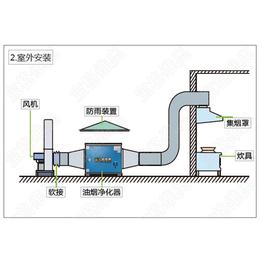 高效油烟净化器报价-高效油烟净化器-佛山宝格维奥环保科技