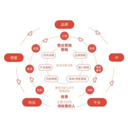 浙江栢塑 栢塑宝 栢塑科技 qy8千亿国际|授权网站缩略图