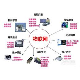 智能废物处理物联卡GPS定位移动联通电信套餐价格物联卡