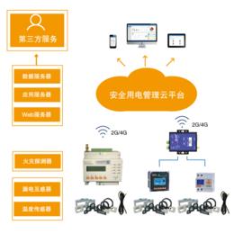 智慧安全用电管理云平台 安科瑞上市平安国际娱乐 品质保证