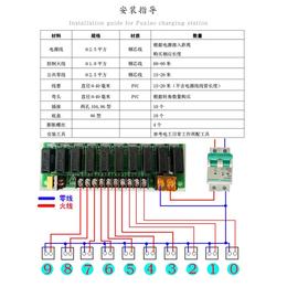 电动车扫码充电站厂家-拂晓平安国际娱乐智能充电桩