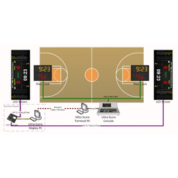 凯哲-羽毛球比赛计时记分软件支持出售租赁赛事服务