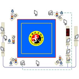 凯哲-武术计时记分软件支持出售租赁赛事服务