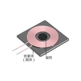 供应无线充电铁氧体隔磁片Tx发射线圈隔磁片Rx接收线圈隔磁片