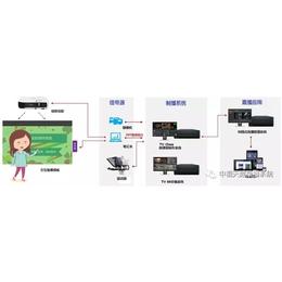 中视天威 微课金课微视频课件制作 缩略图