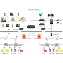 矿用wifi无线通信系统-煤矿4G无线通信系统